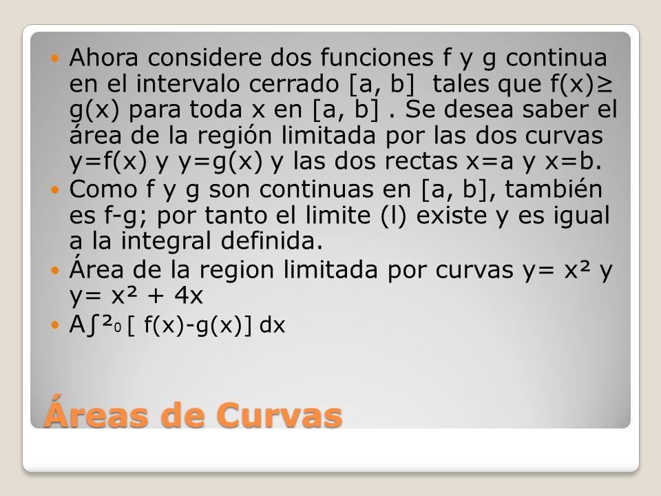 Ahora considere dos funciones f y g continua en el intervalo cerrado [a, b] tales que f(x)≥ g(x) para toda x en [a, b] . Se desea saber el área de la región limitada por las dos curvas y=f(x) y y=g(x) y las dos rectas x=a y x=b.